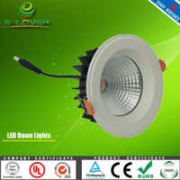 COB Downlights